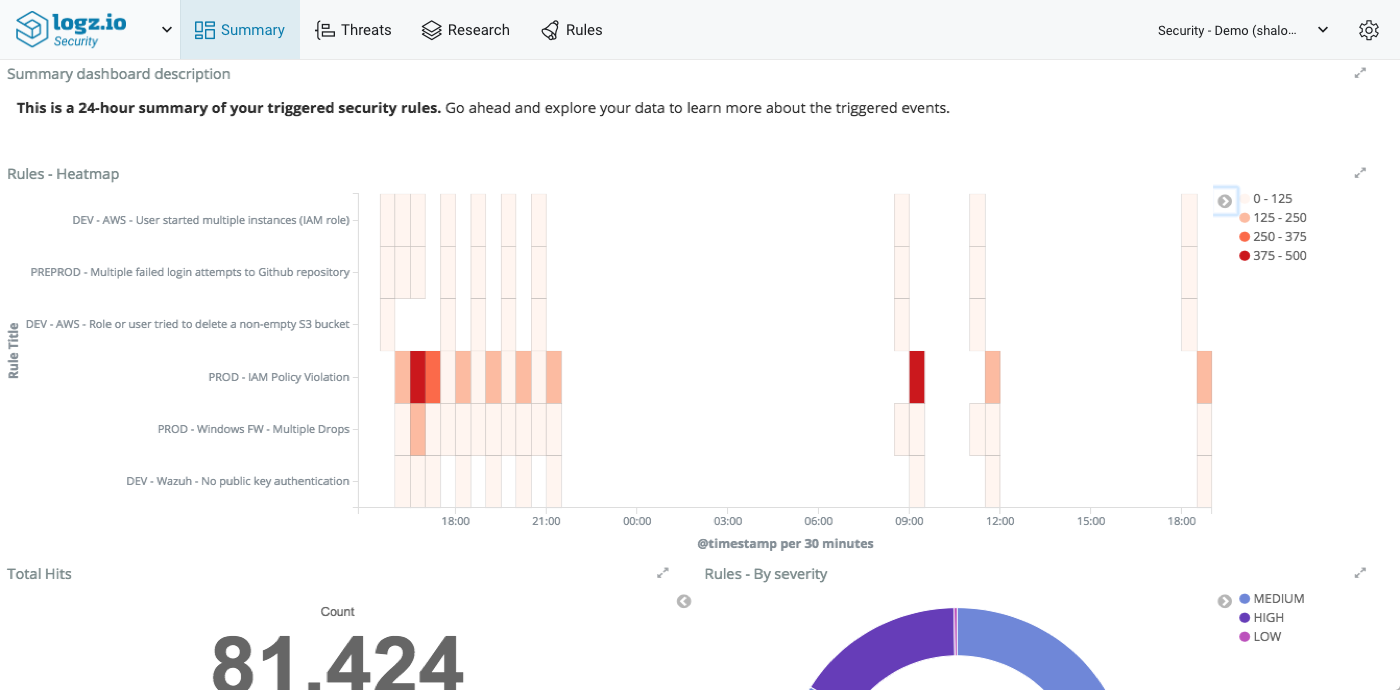 Logz.io Security Analytics Summary page